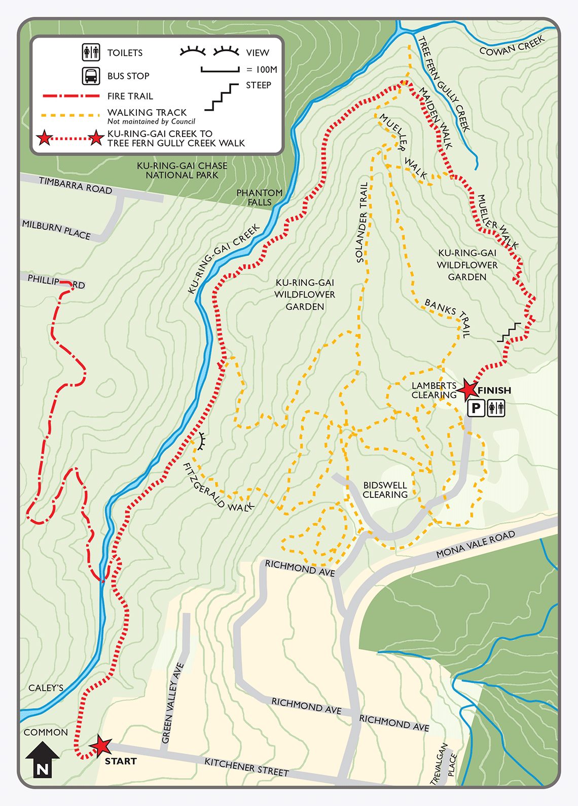 Ku-ring-gai Creek to Tree Fern Gully Creek Track map
